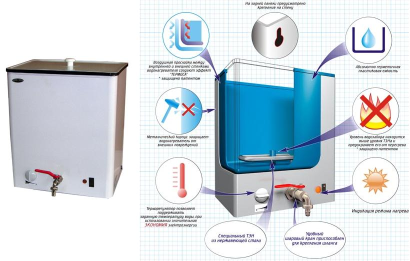 водонагреватели для дачи