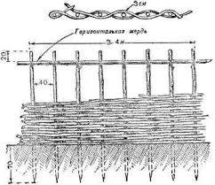 Декоративные деревянные заборы для дачи